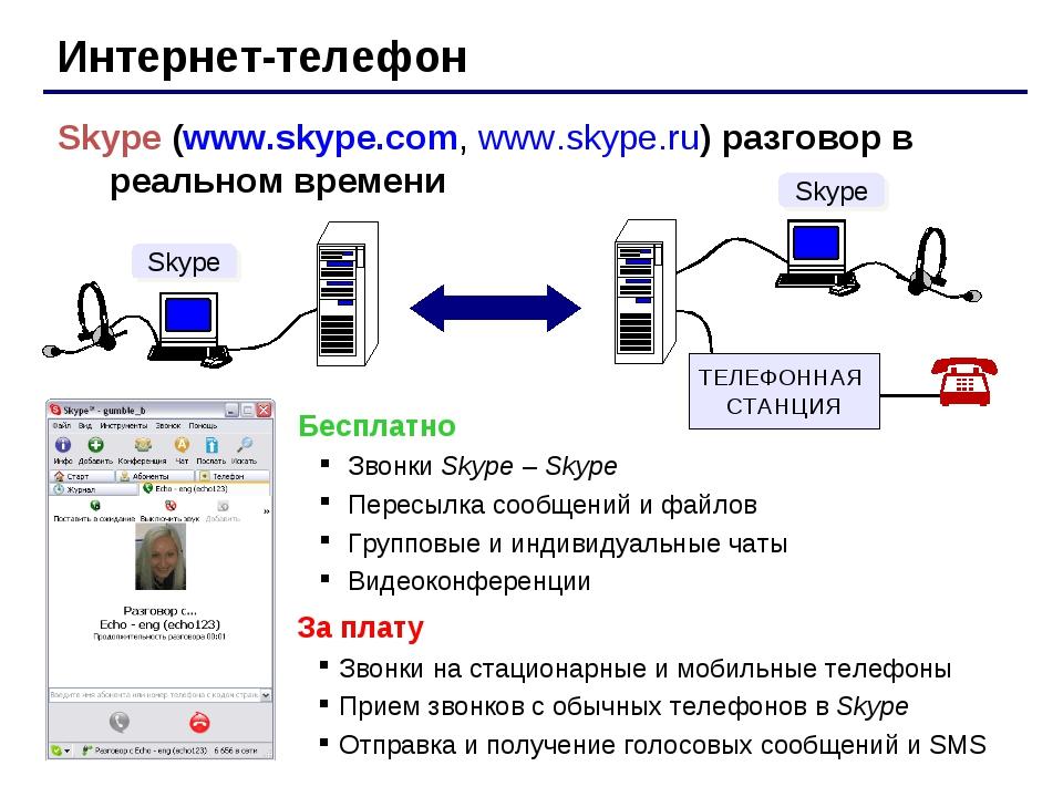 Интернет-телефон Skype (www.skype.com, www.skype.ru) разговор в реальном врем...