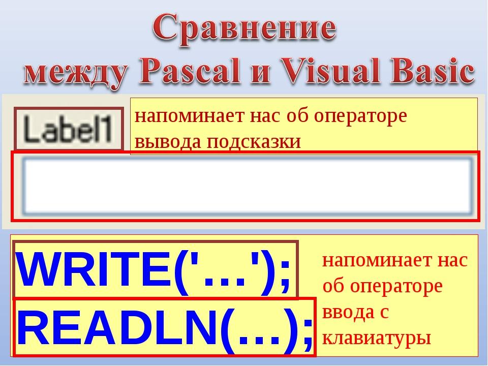 WRITE('…'); READLN(…); напоминает нас об операторе вывода подсказки напоминае...