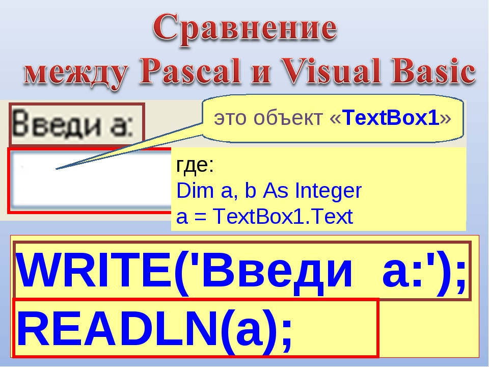 WRITE('Введи а:'); READLN(a); где: Dim a, b As Integer a = TextBox1.Text
