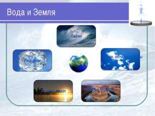 Вода и Земля Океан Тучи, облака, туманы Лед, снег Восход, закат Горные породы