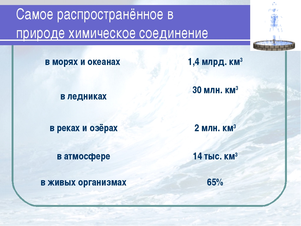 Самое распространённое в природе химическое соединение в морях и океанах 1,4...