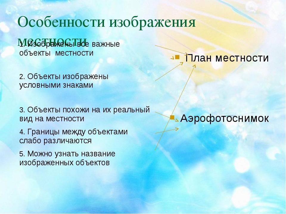 Особенности изображения местности План местности Аэрофотоснимок 1. Изображены...
