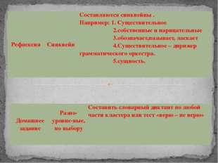 Рефлексия Синквейн Составляютсясинквейны. Например: 1. Существительное 2.собс