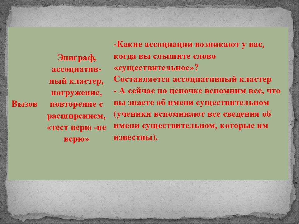 Вызов Эпиграф,ассоциатив-ныйкластер, погружение, повторение с расширением,«те...
