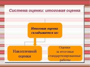 Система оценки: итоговая оценка