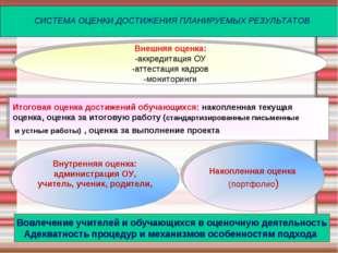 СИСТЕМА ОЦЕНКИ ДОСТИЖЕНИЯ ПЛАНИРУЕМЫХ РЕЗУЛЬТАТОВ Внешняя оценка: -аккредитац
