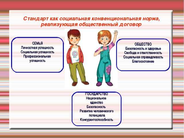 Стандарт как социальная конвенциональная норма, реализующая общественный дого...
