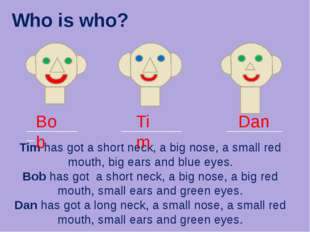 Who is who? ______________ ______________ _____________ Tim has got a short n