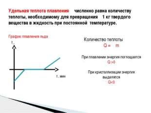 График плавления льда t ,℃ Удельная теплота плавления λ численно равна количе