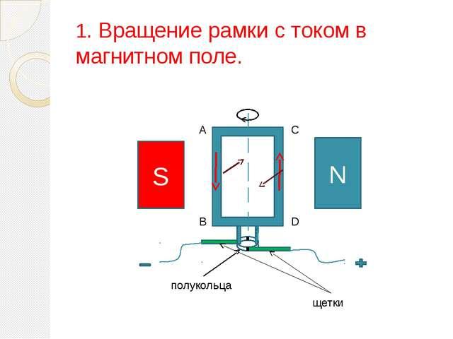 1. Вращение рамки с током в магнитном поле. S N A B C D щетки полукольца