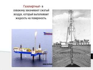 Газолифтный - в скважину закачивают сжатый воздух, который выталкивает жидко