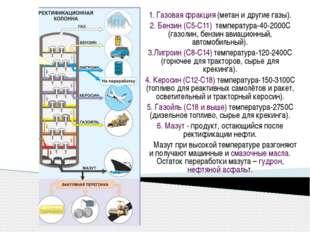 1. Газовая фракция (метан и другие газы). 2. Бензин (С5-С11) температура-40