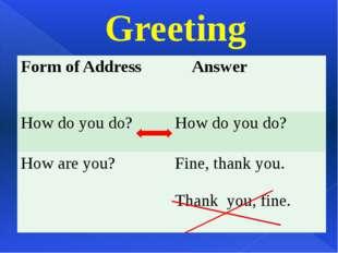 Greeting Formof Address Answer How do you do? How do you do? Howare you? Fine