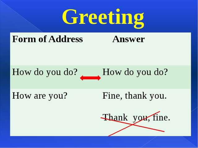 Greeting Formof Address Answer How do you do? How do you do? Howare you? Fine...