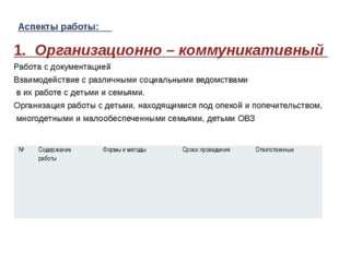 Аспекты работы: 1. Организационно – коммуникативный Работа с документацией Вз