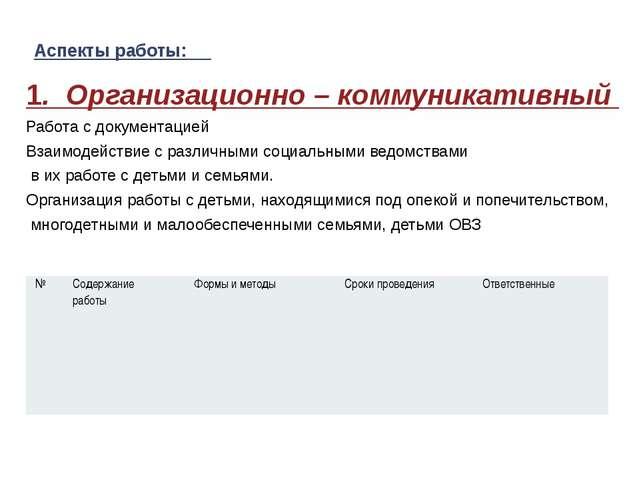 Аспекты работы: 1. Организационно – коммуникативный Работа с документацией Вз...