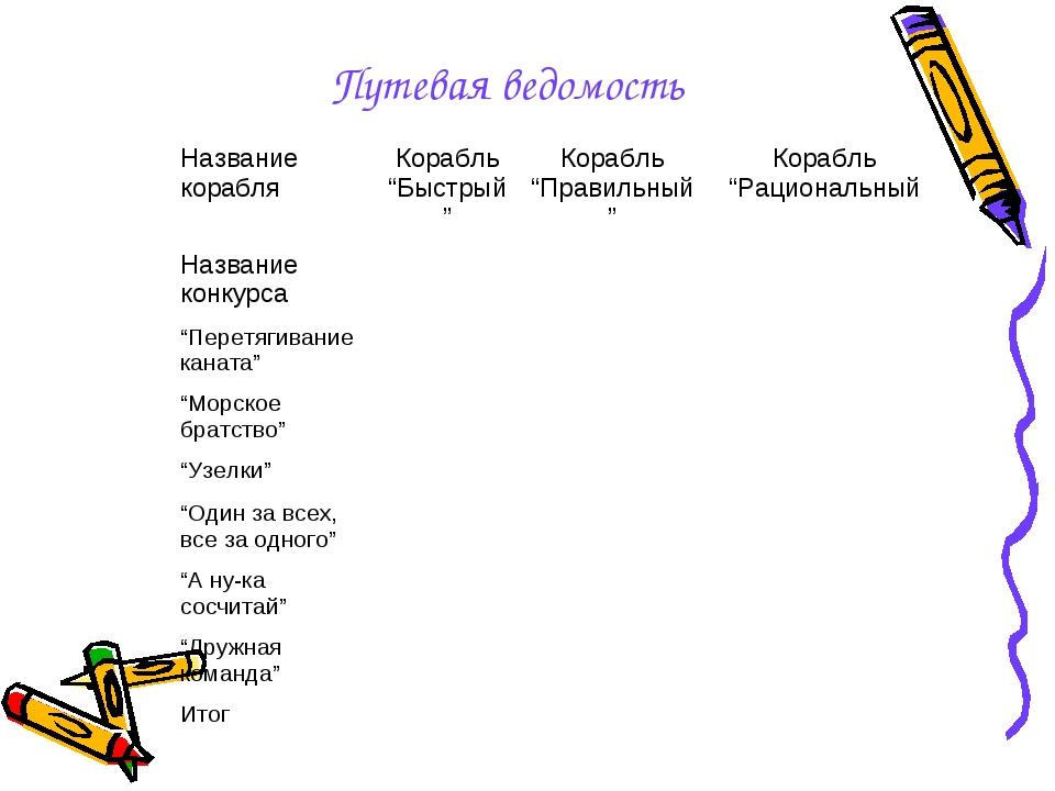 """Путевая ведомость Название корабляКорабль """"Быстрый""""Корабль """"Правильный""""Кор..."""