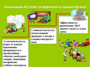Использование ИКТ влияет на эффективность процесса обучения