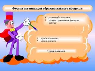 Формы организации образовательного процесса: • уроки-полилоги. уроки-собеседо