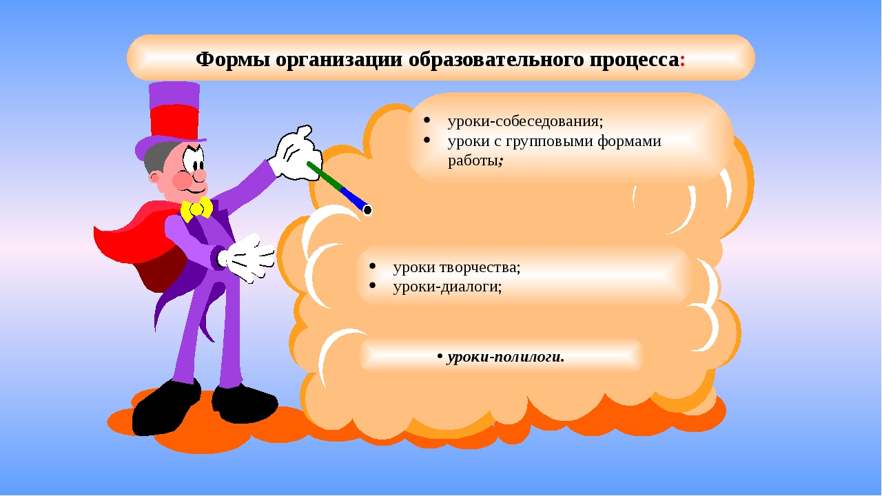 Формы организации образовательного процесса: • уроки-полилоги. уроки-собеседо...