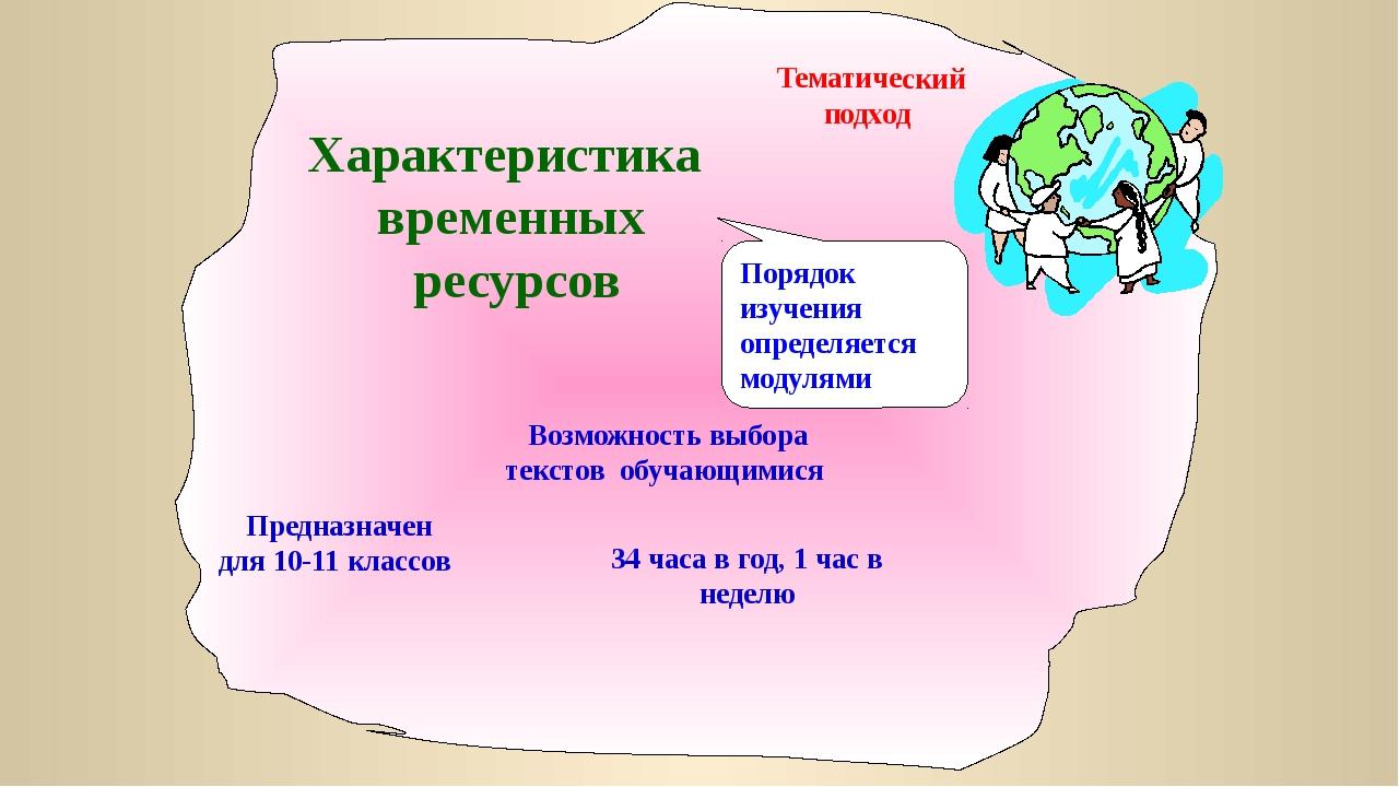 Методический центр 2007 Характеристика временных ресурсов Тематический подход...