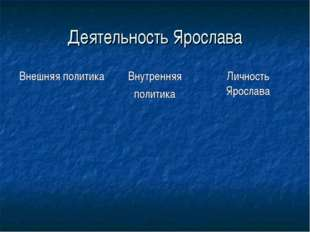Деятельность Ярослава Внешняя политикаВнутренняя политикаЛичность Ярослава