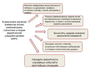 В результате изучения элементов логики, комбинаторики, статистики и теории ве