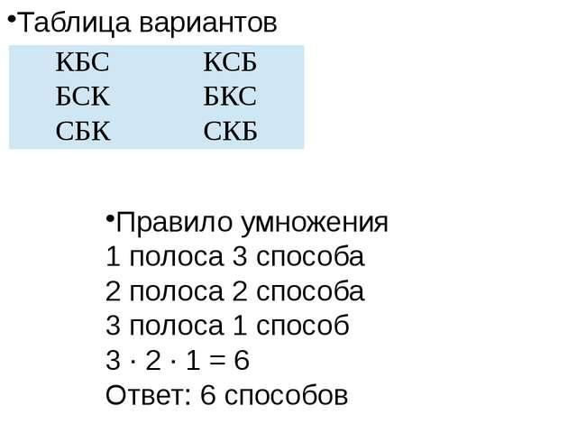 Таблица вариантов Правило умножения 1 полоса 3 способа 2 полоса 2 способа 3 п...
