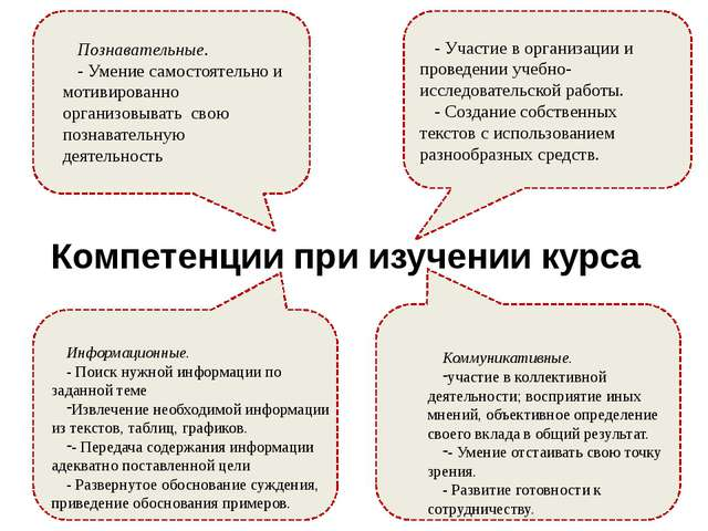 Компетенции при изучении курса - Участие в организации и проведении учебно-ис...