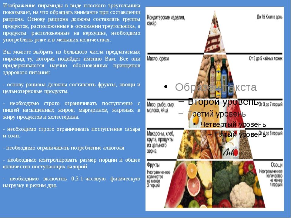 Изображение пирамиды в виде плоского треугольника показывает, на что обращат...