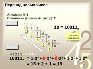 * Перевод целых чисел Двоичная система: Алфавит: 0, 1 Основание (количество ц