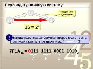 * Перевод в двоичную систему 16 10 2 трудоемко 2 действия 16 = 24 7F1A16 = 7