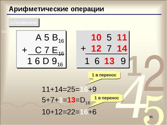 * Арифметические операции сложение A 5 B16 + C 7 E16  1 6 D 916 10 5 11 + 12...