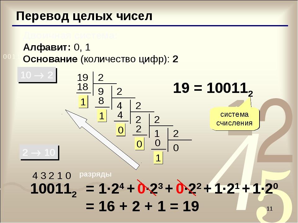 * Перевод целых чисел Двоичная система: Алфавит: 0, 1 Основание (количество ц...