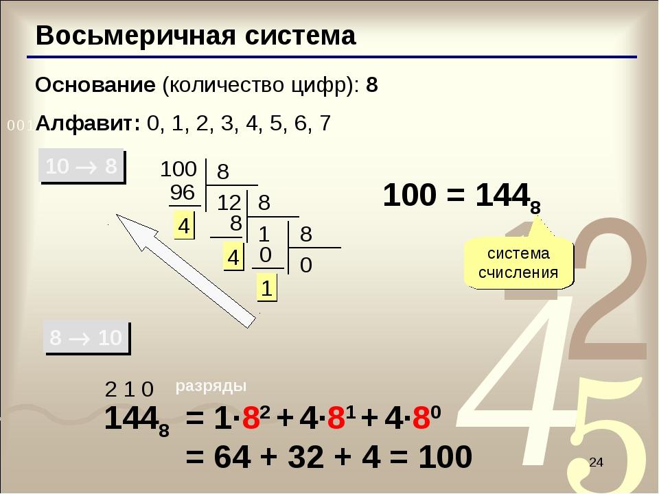 * Восьмеричная система Основание (количество цифр): 8 Алфавит: 0, 1, 2, 3, 4,...