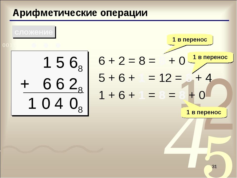 * Арифметические операции сложение 1 5 68 + 6 6 28  1 6 + 2 = 8 = 8 + 0 5 +...