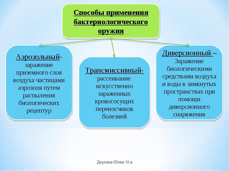 Деулина Юлия 10 в Деулина Юлия 10 в