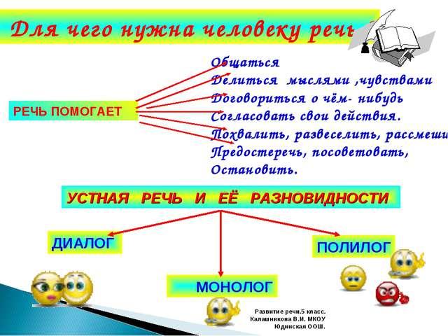 Развитие речи.5 класс. Калашникова В.И. МКОУ Юдинская ООШ. Для чего нужна чел...