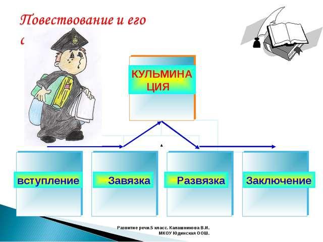 Развитие речи.5 класс. Калашникова В.И. МКОУ Юдинская ООШ. вступление Завязка...