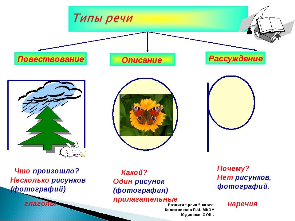Развитие речи.5 класс. Калашникова В.И. МКОУ Юдинская ООШ. Повествование Опис...