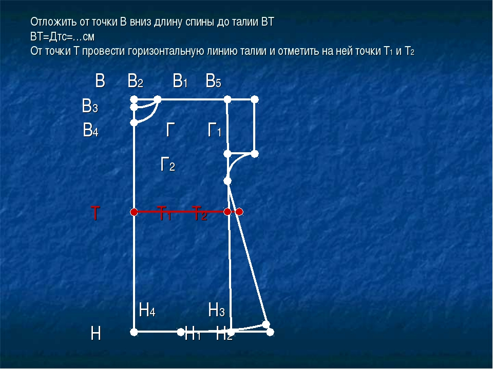 Отложить от точки В вниз длину спины до талии ВТ ВТ=Дтс=…см От точки Т провес...