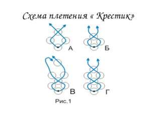 Схема плетения « Крестик»