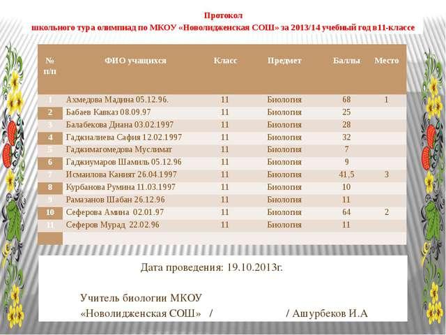 Протокол школьного тура олимпиад по МКОУ «Новолидженская СОШ» за 2013/14 учеб...