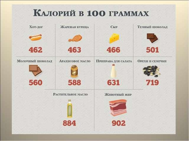 https://fs01.infourok.ru/images/doc/100/118842/640/img15.jpg