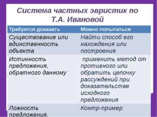 Система частных эвристик по Т.А. Ивановой Требуется доказать Можно попытаться