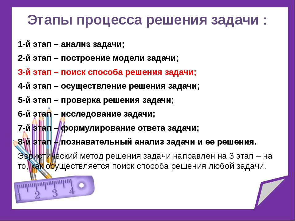Этапы процесса решения задачи : 1-й этап – анализ задачи; 2-й этап – построен...