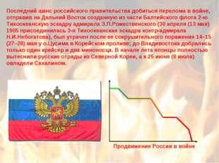 Последний шанс российского правительства добиться перелома в войне, отправив