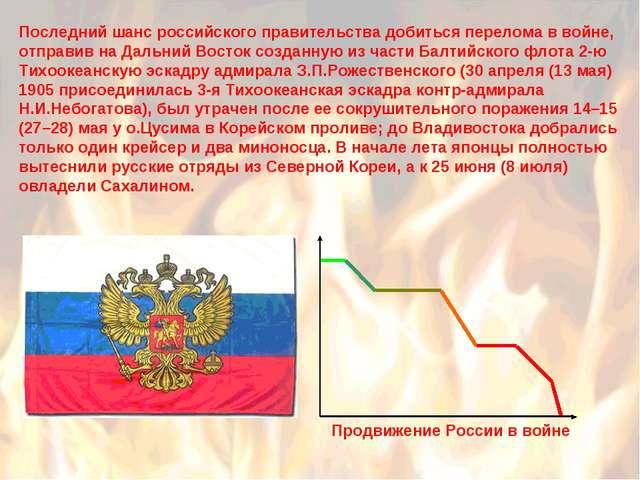 Последний шанс российского правительства добиться перелома в войне, отправив...