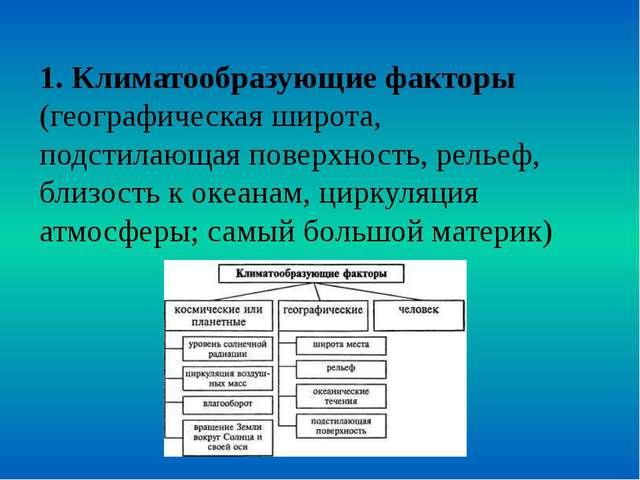 1. Климатообразующие факторы (географическая широта, подстилающая поверхность...
