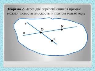 Теорема 2. Через две пересекающиеся прямые можно провести плоскость, и прито